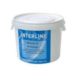 Interline Chloorgranulaat 2,5 kg