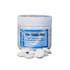 Interline PH-Minus Tabletten 80st.